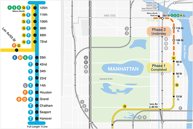 MTA | Capital Programs Second Avenue Subway