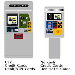 vending machine that accepts credit cards
