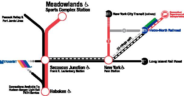 MNR Schedules