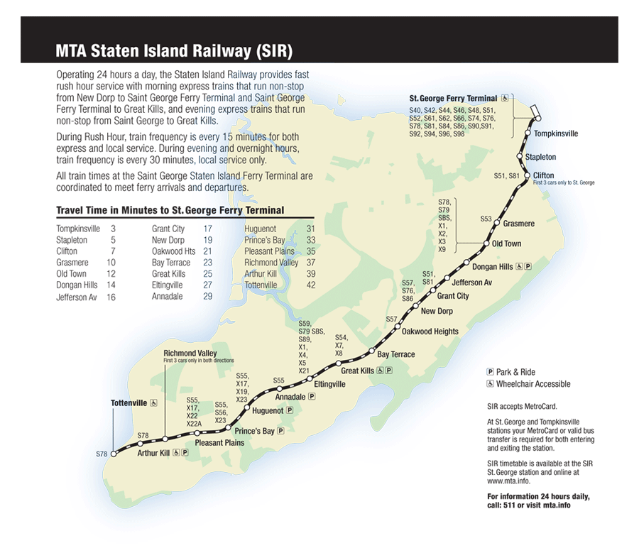 MTANew York City Transit Staten Island Railway Map