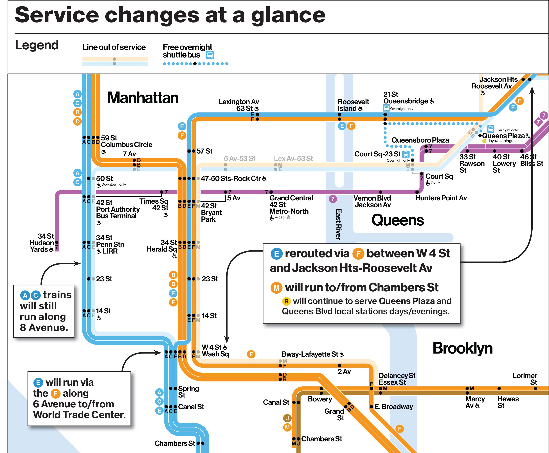 NYCT - Service Advisory